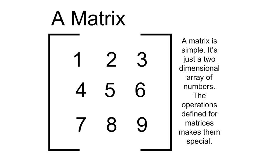 ماتریس در برنامه نویسی