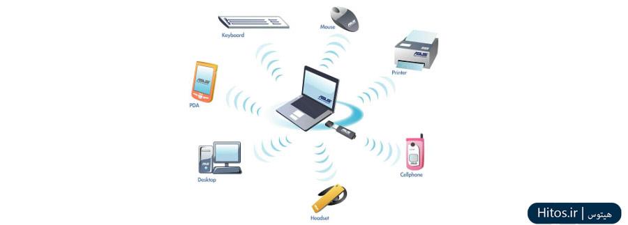 دستگاههای بی سیم در کالی لینوکس
