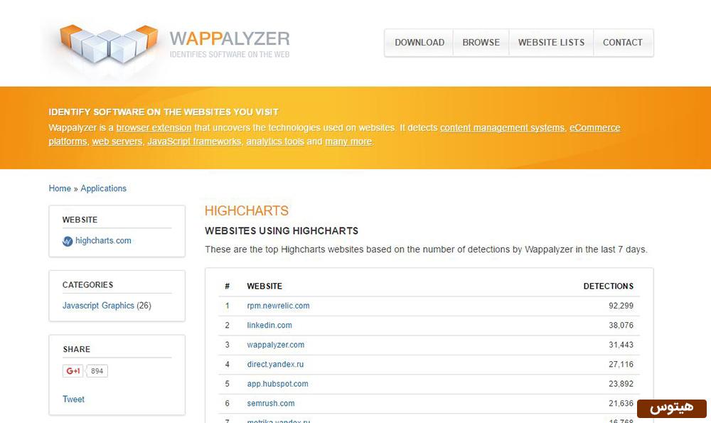 افزونه wappalyzer