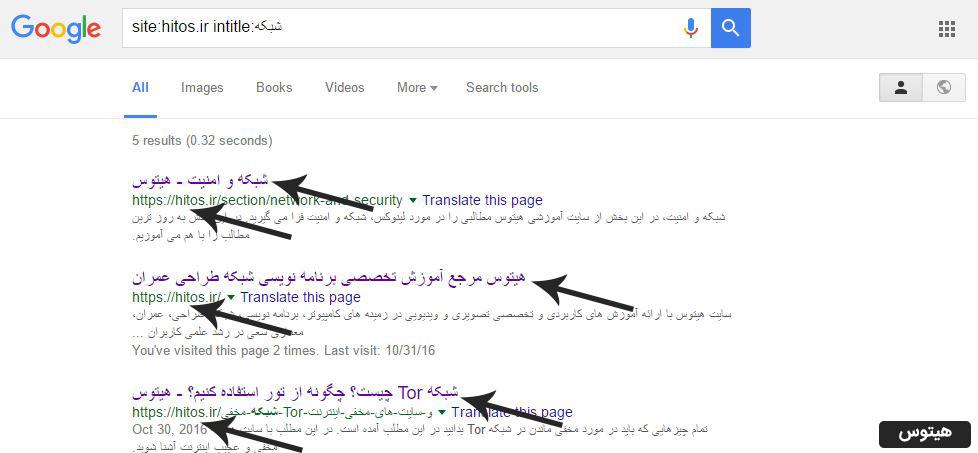 استفاده از ترکیب چند دورک برای جستجو در گوگل هکینگ